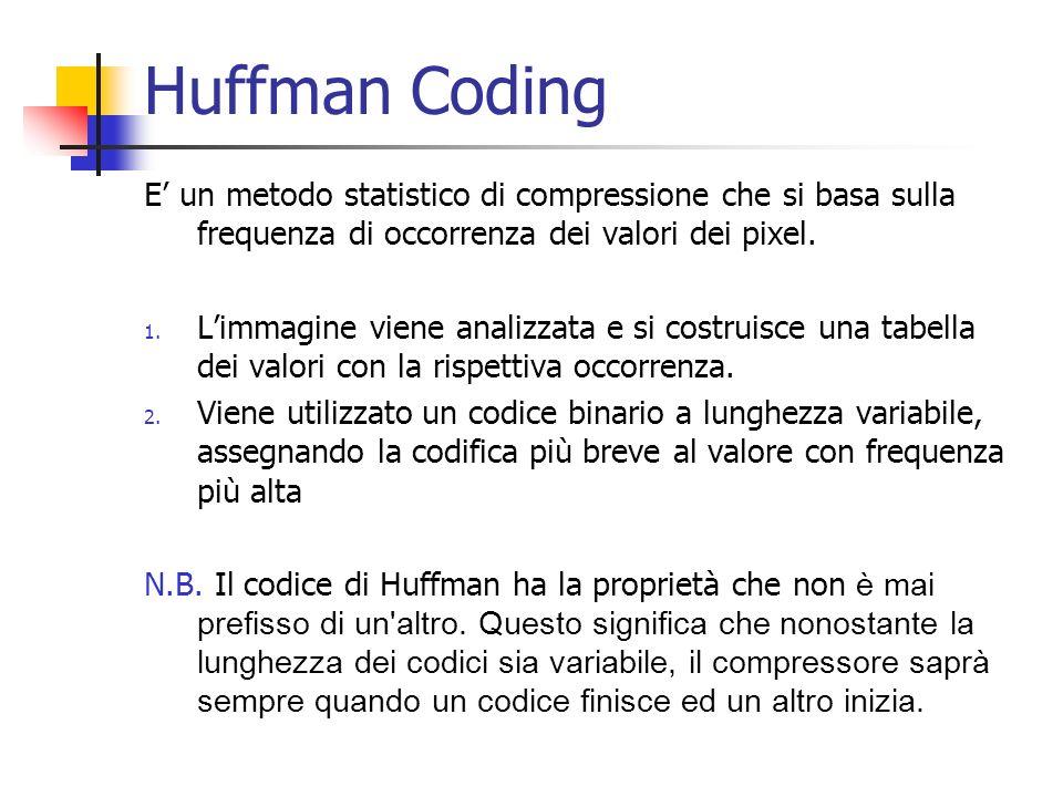 Huffman Coding E' un metodo statistico di compressione che si basa sulla frequenza di occorrenza dei valori dei pixel.
