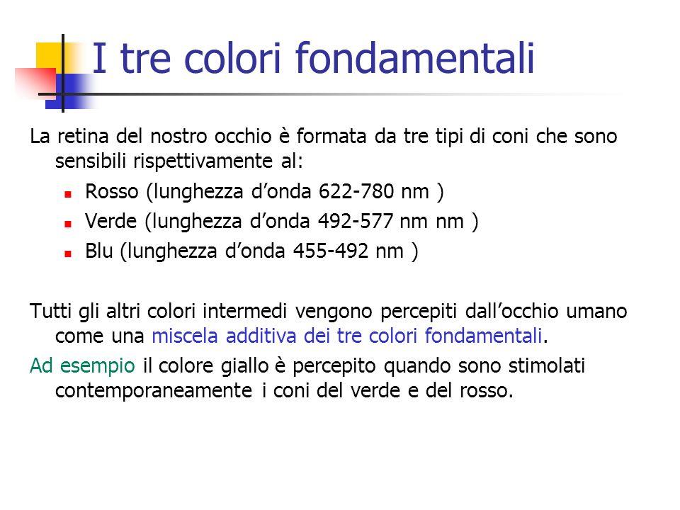 I tre colori fondamentali