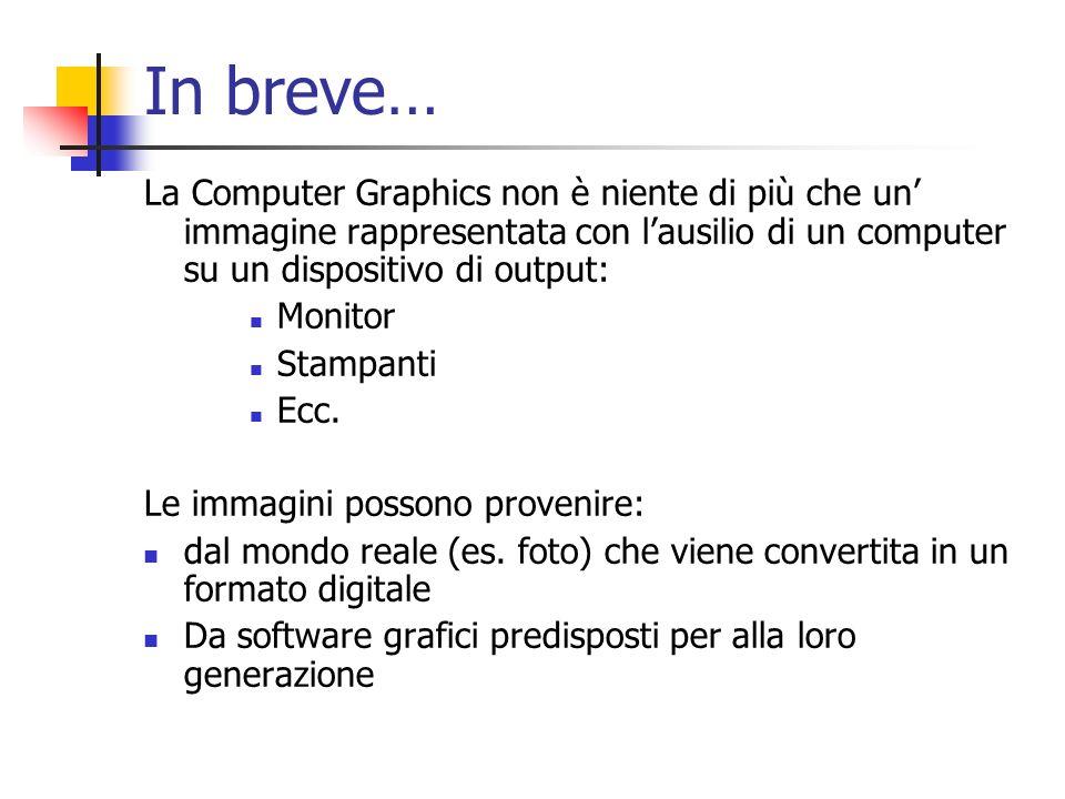 In breve… La Computer Graphics non è niente di più che un' immagine rappresentata con l'ausilio di un computer su un dispositivo di output: