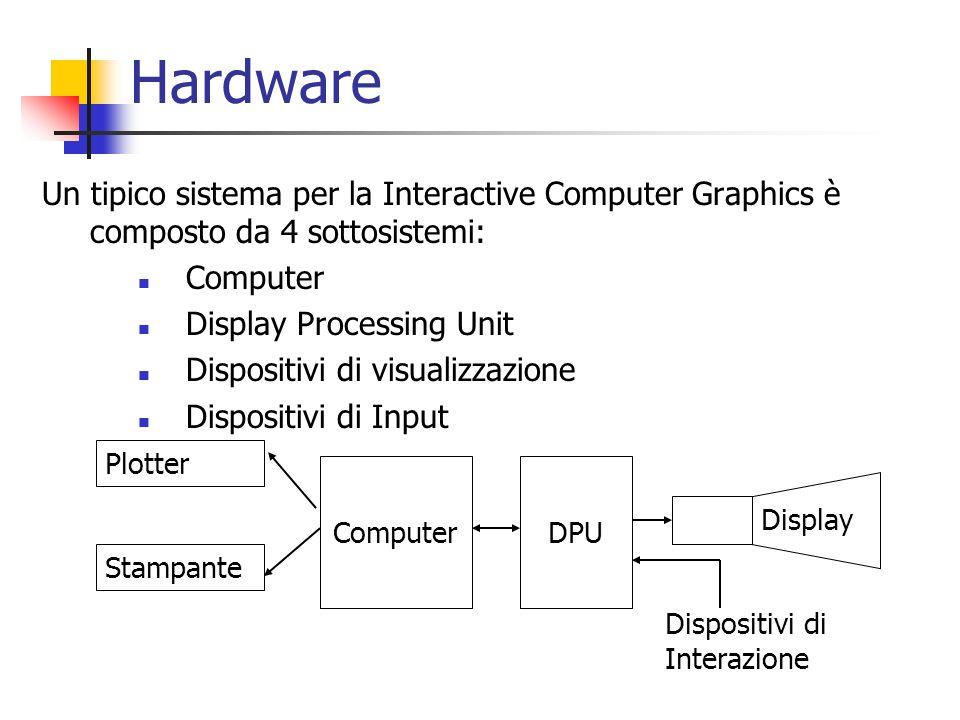 Hardware Un tipico sistema per la Interactive Computer Graphics è composto da 4 sottosistemi: Computer.