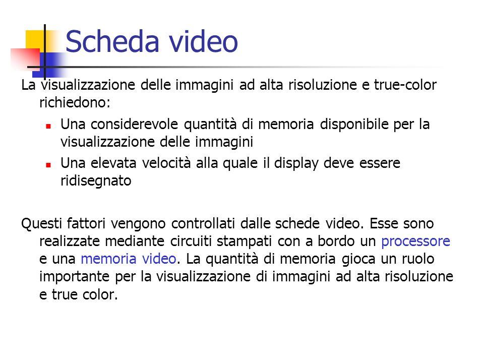 Scheda video La visualizzazione delle immagini ad alta risoluzione e true-color richiedono: