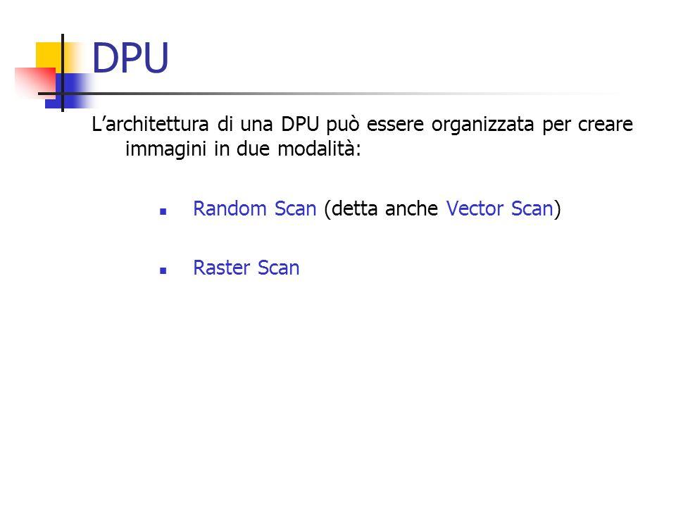 DPU L'architettura di una DPU può essere organizzata per creare immagini in due modalità: Random Scan (detta anche Vector Scan)