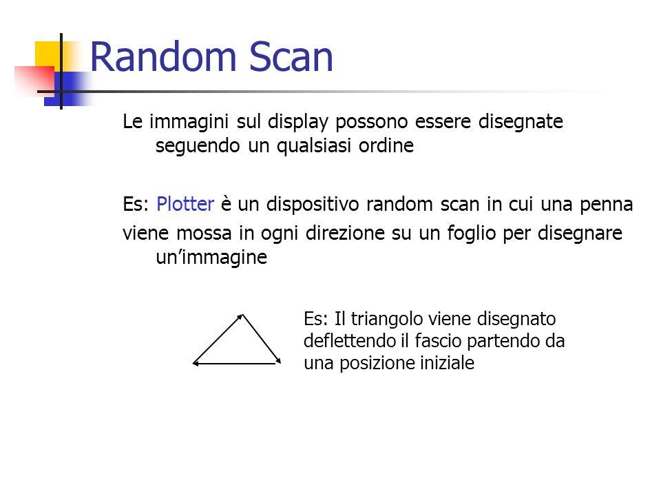 Random Scan Le immagini sul display possono essere disegnate seguendo un qualsiasi ordine. Es: Plotter è un dispositivo random scan in cui una penna.
