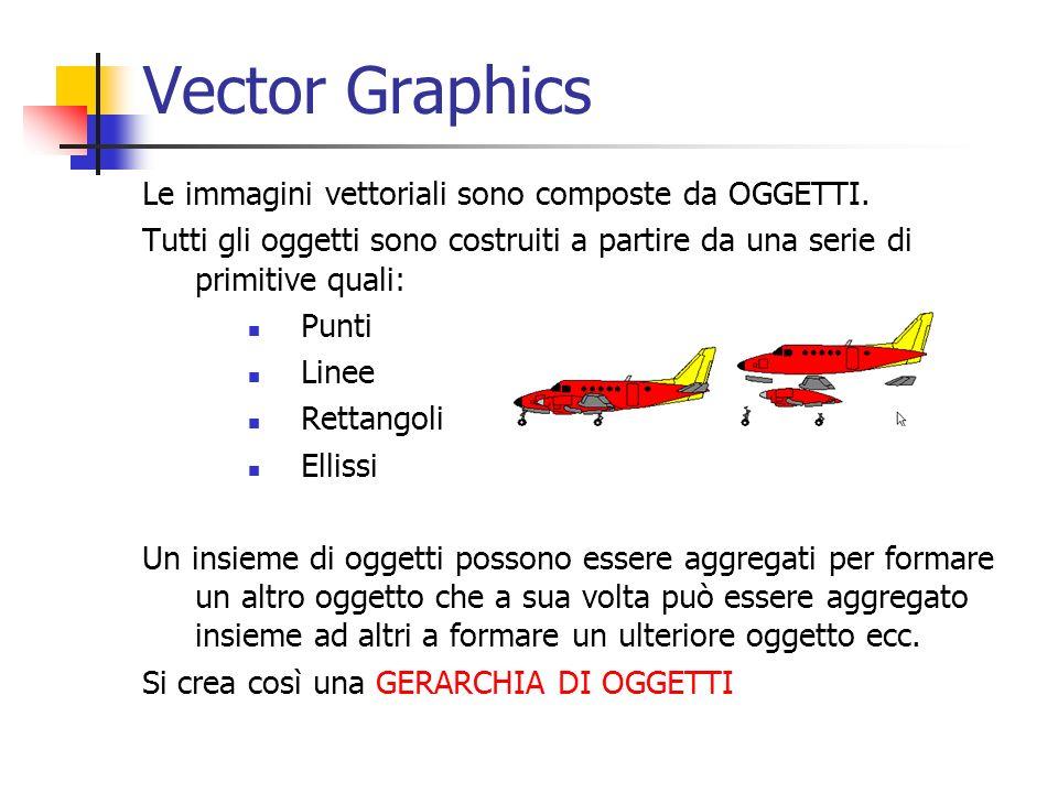 Vector Graphics Le immagini vettoriali sono composte da OGGETTI.