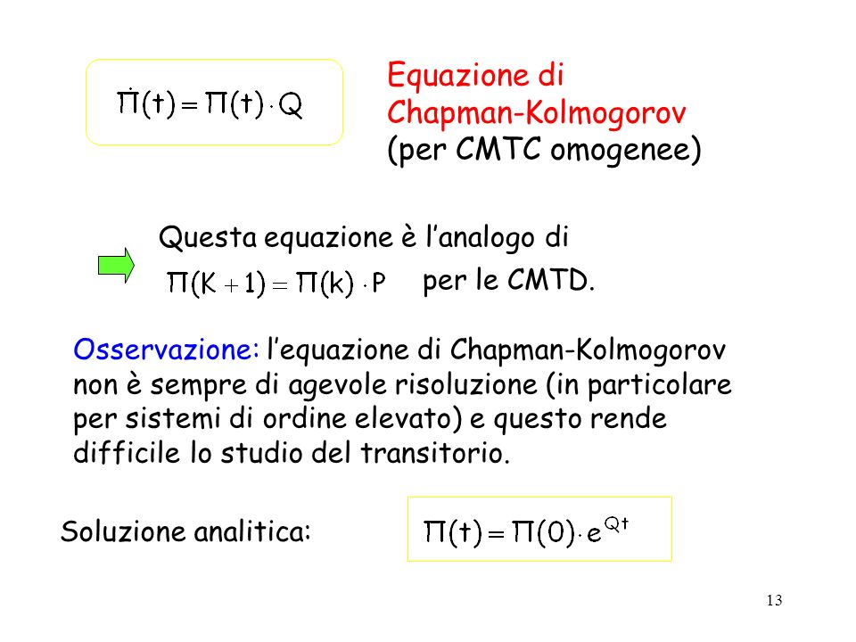 Chapman-Kolmogorov (per CMTC omogenee)