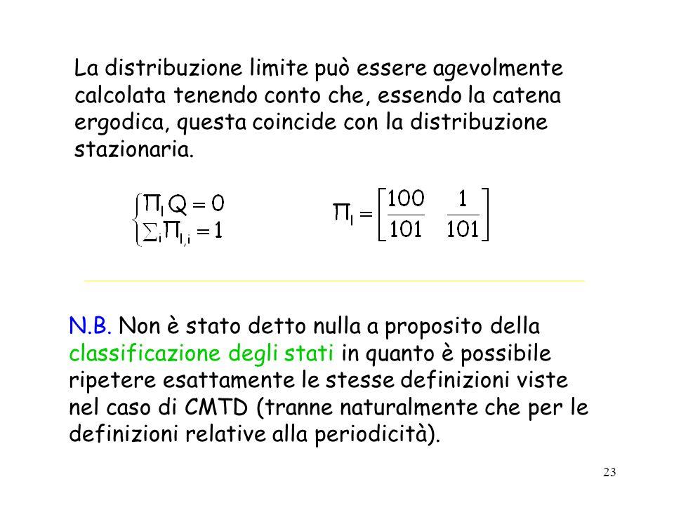 La distribuzione limite può essere agevolmente calcolata tenendo conto che, essendo la catena ergodica, questa coincide con la distribuzione stazionaria.