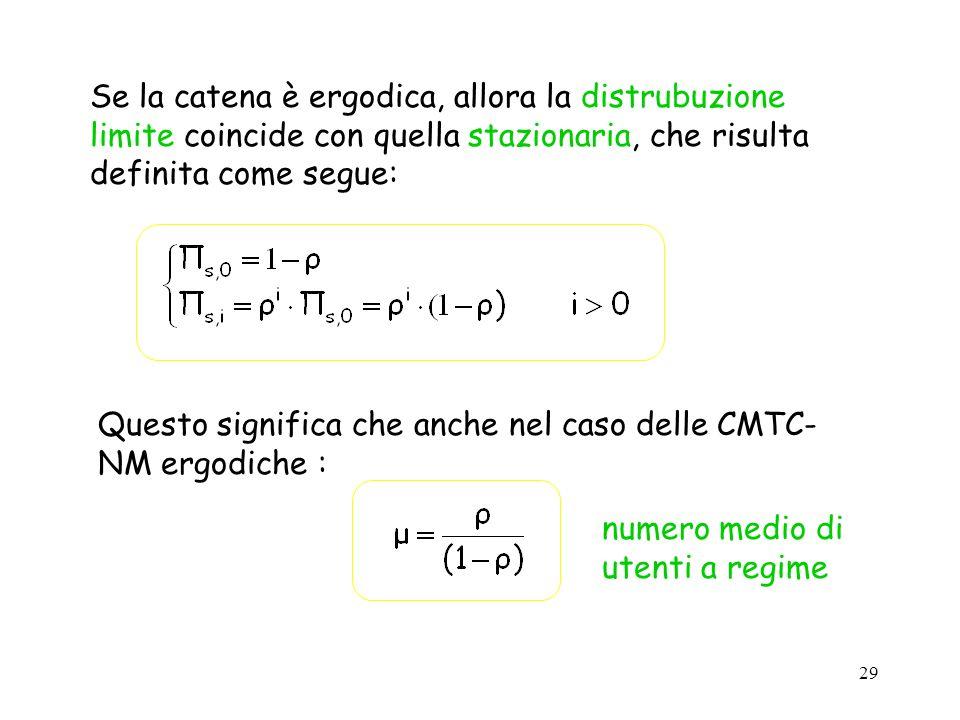 Se la catena è ergodica, allora la distrubuzione limite coincide con quella stazionaria, che risulta definita come segue:
