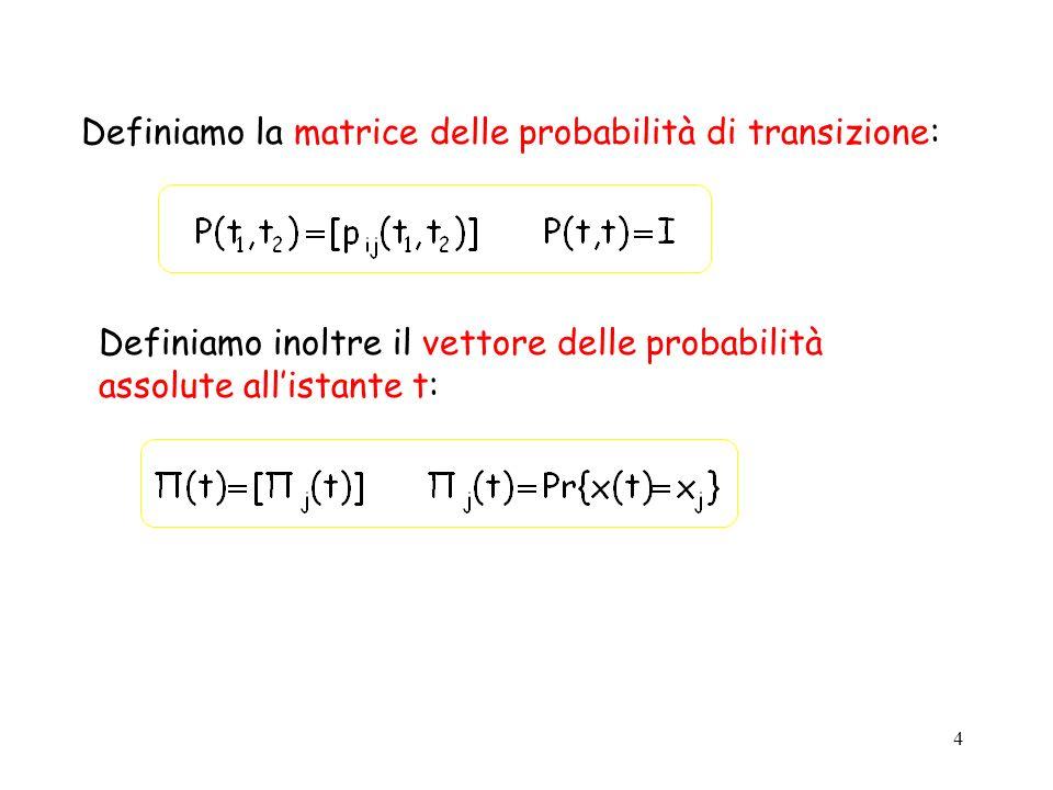Definiamo la matrice delle probabilità di transizione:
