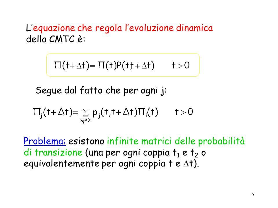 L'equazione che regola l'evoluzione dinamica della CMTC è:
