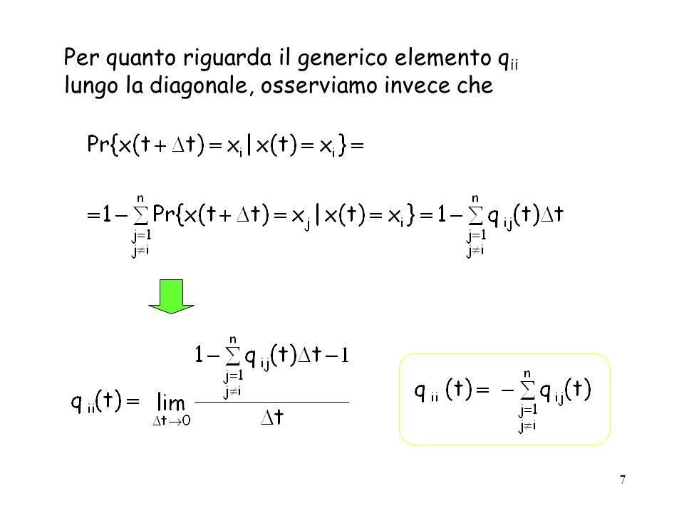 Per quanto riguarda il generico elemento qii lungo la diagonale, osserviamo invece che