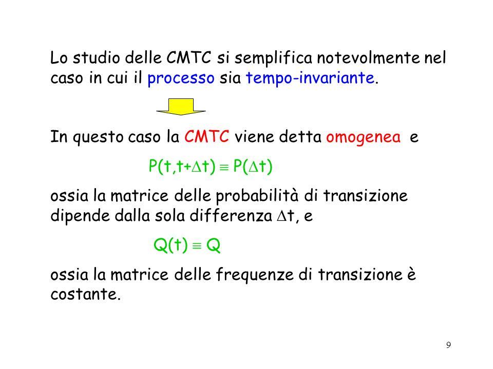 Lo studio delle CMTC si semplifica notevolmente nel caso in cui il processo sia tempo-invariante.