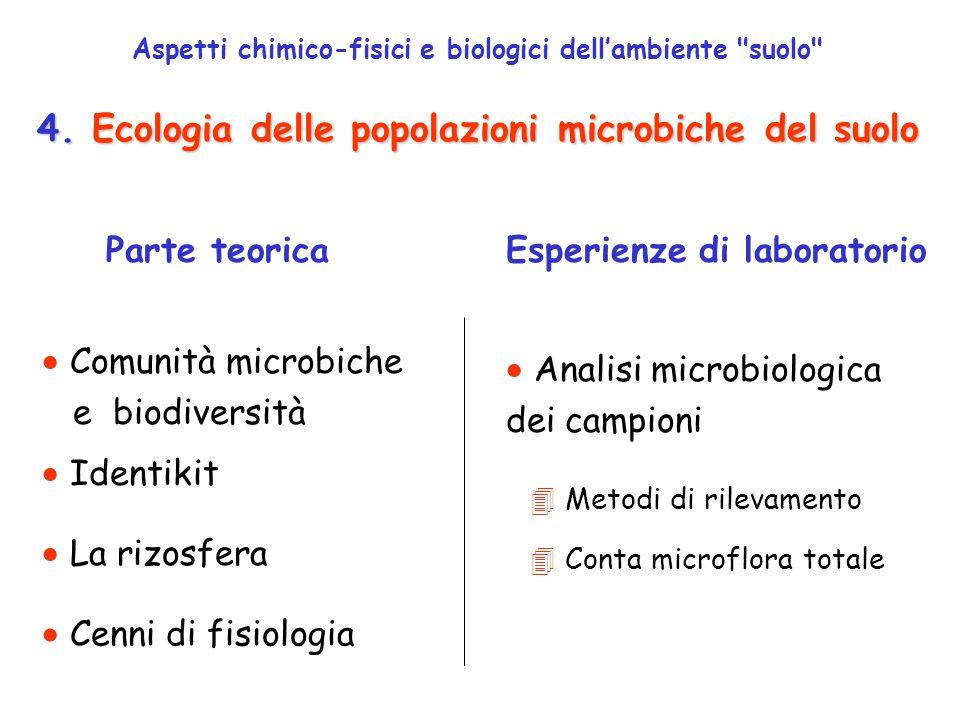 4. Ecologia delle popolazioni microbiche del suolo