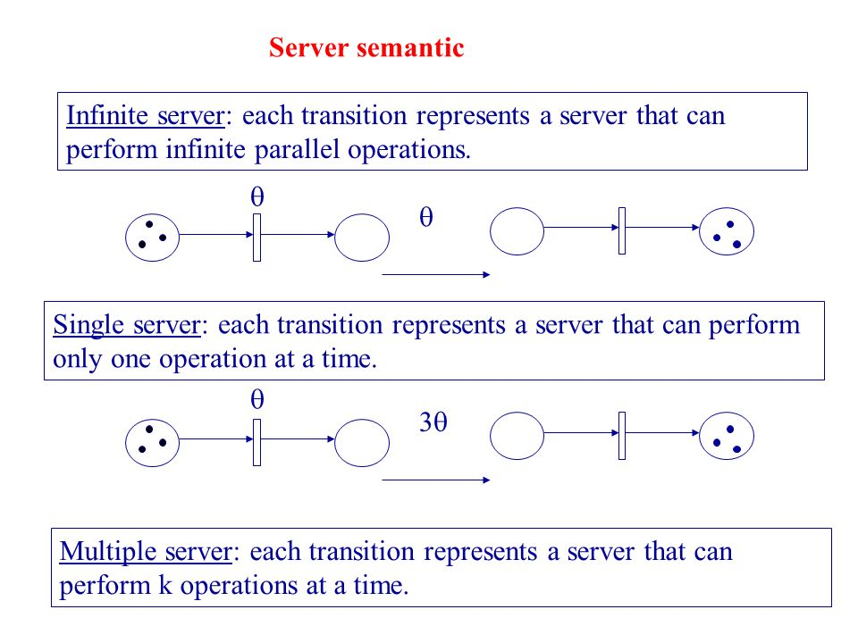 Server semantic Infinite server: each transition represents a server that can perform infinite parallel operations.