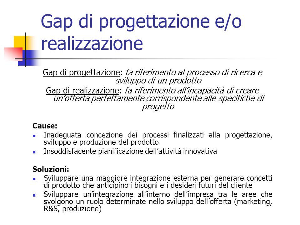 Gap di progettazione e/o realizzazione