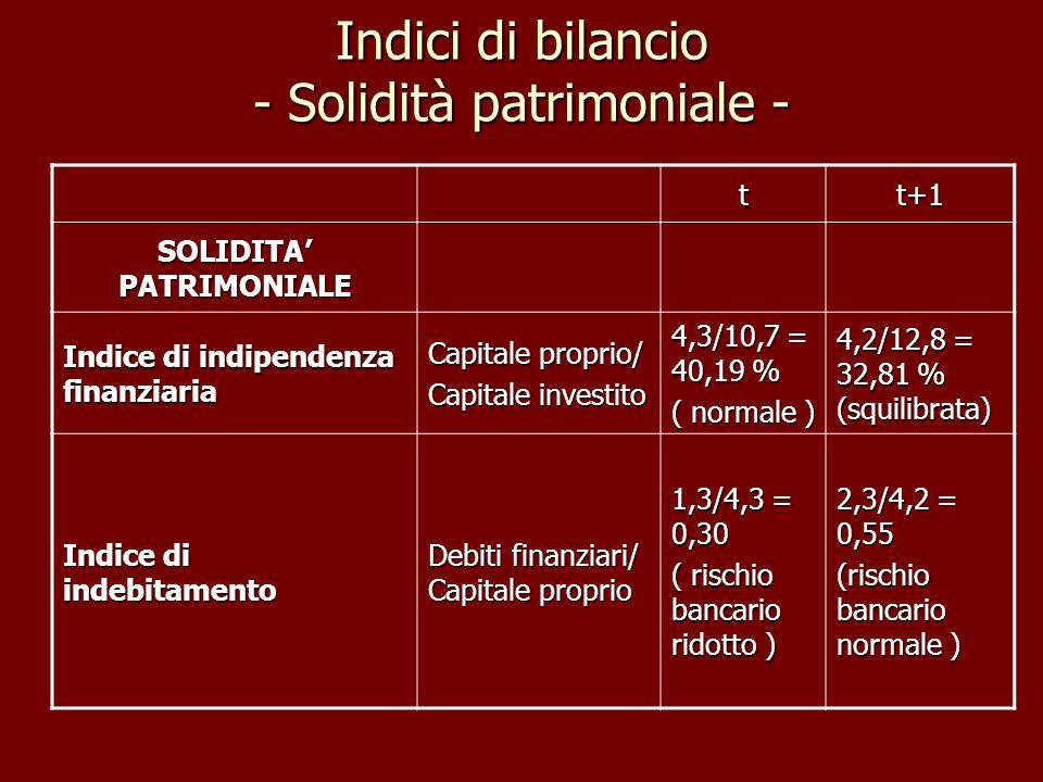Indici di bilancio - Solidità patrimoniale -