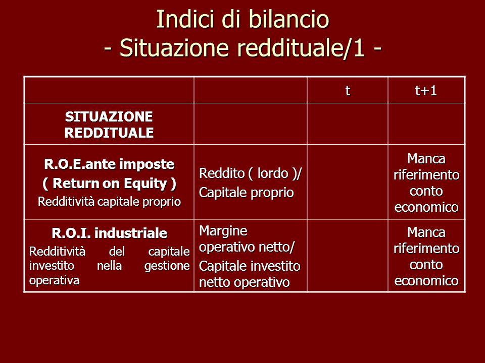 Indici di bilancio - Situazione reddituale/1 -