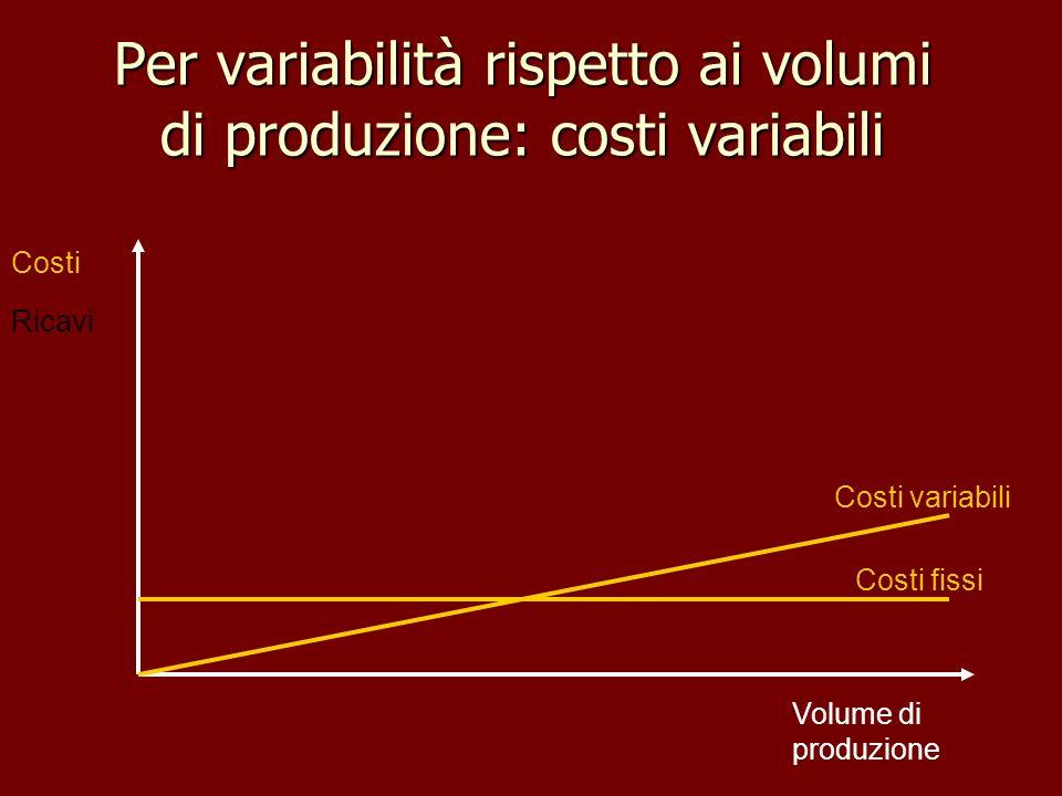 Per variabilità rispetto ai volumi di produzione: costi variabili