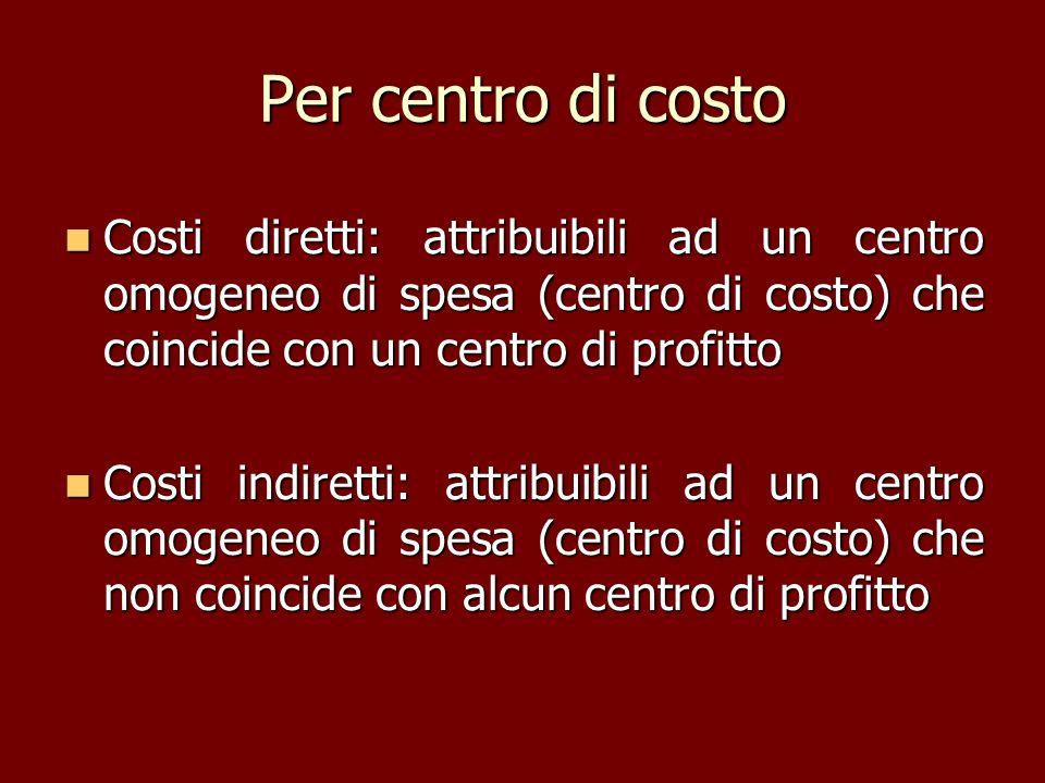 Per centro di costo Costi diretti: attribuibili ad un centro omogeneo di spesa (centro di costo) che coincide con un centro di profitto.