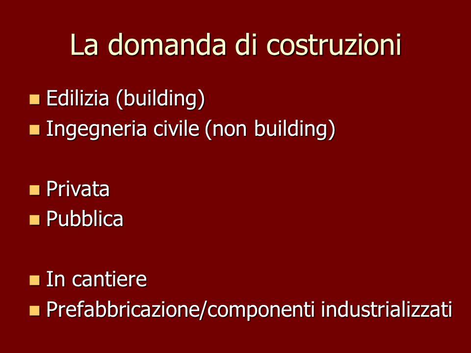 La domanda di costruzioni