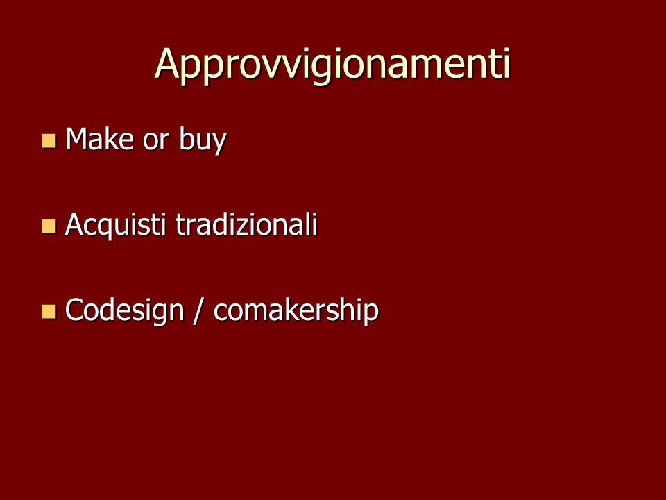 Approvvigionamenti Make or buy Acquisti tradizionali