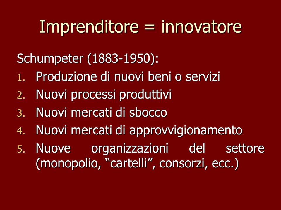 Imprenditore = innovatore