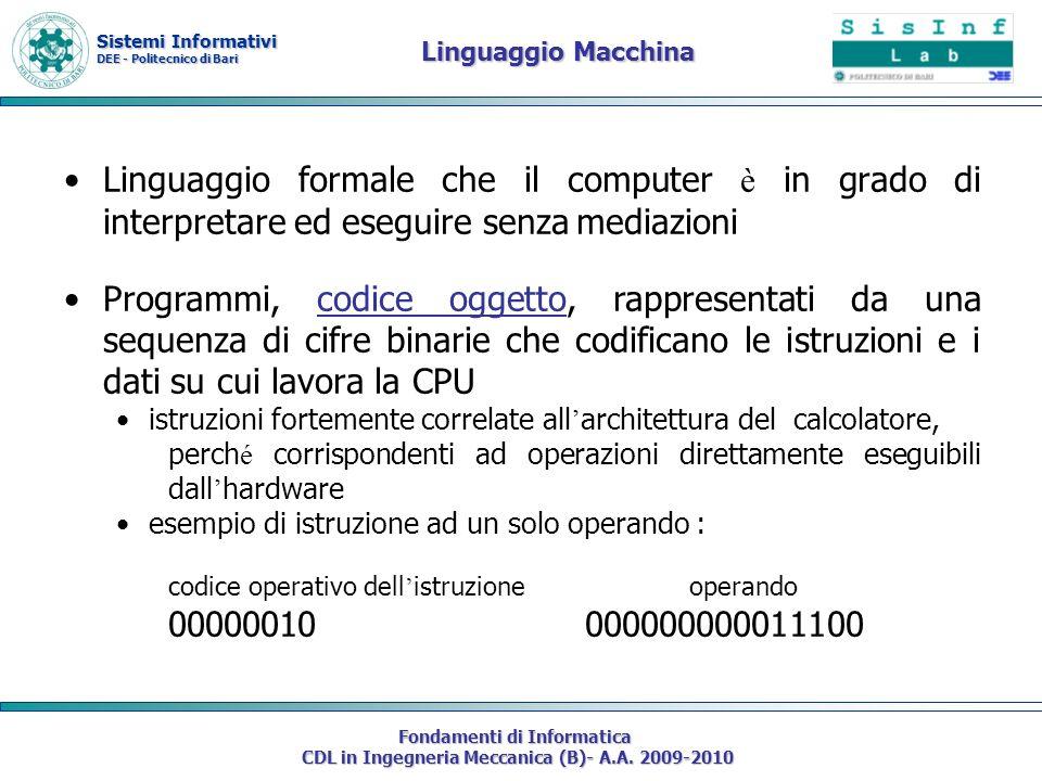 codice operativo dell'istruzione operando 00000010 000000000011100