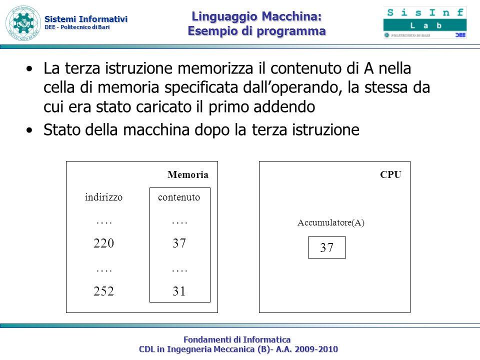 Linguaggio Macchina: Esempio di programma