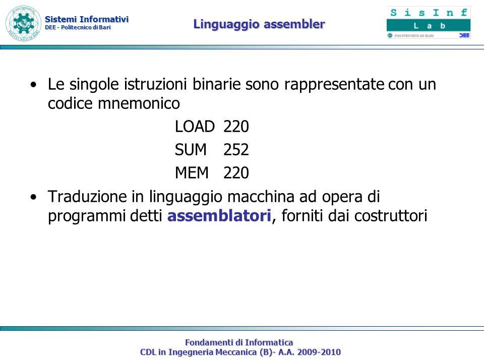 Linguaggio assembler Le singole istruzioni binarie sono rappresentate con un codice mnemonico. LOAD 220.