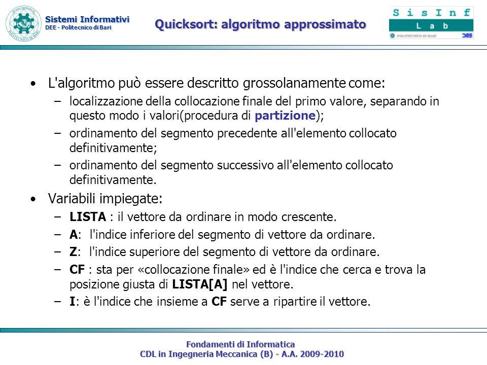 Quicksort: algoritmo approssimato