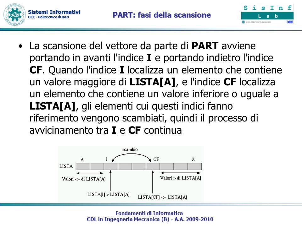 PART: fasi della scansione