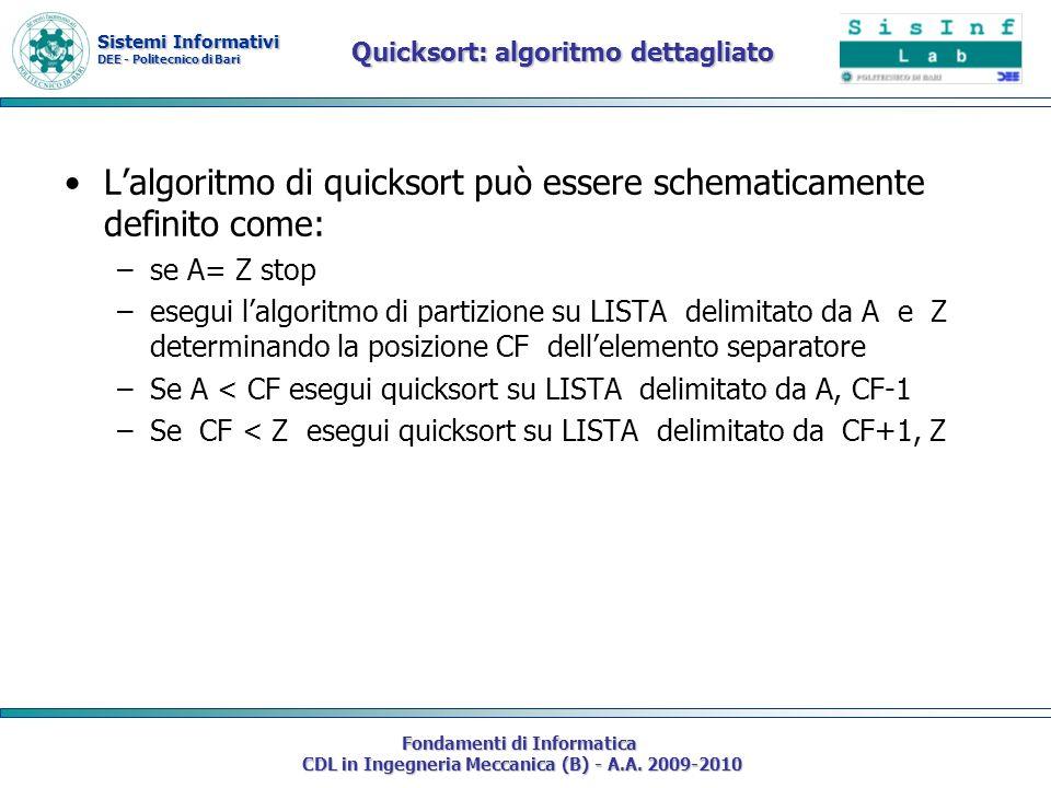 Quicksort: algoritmo dettagliato