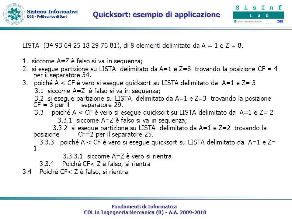 Quicksort: esempio di applicazione