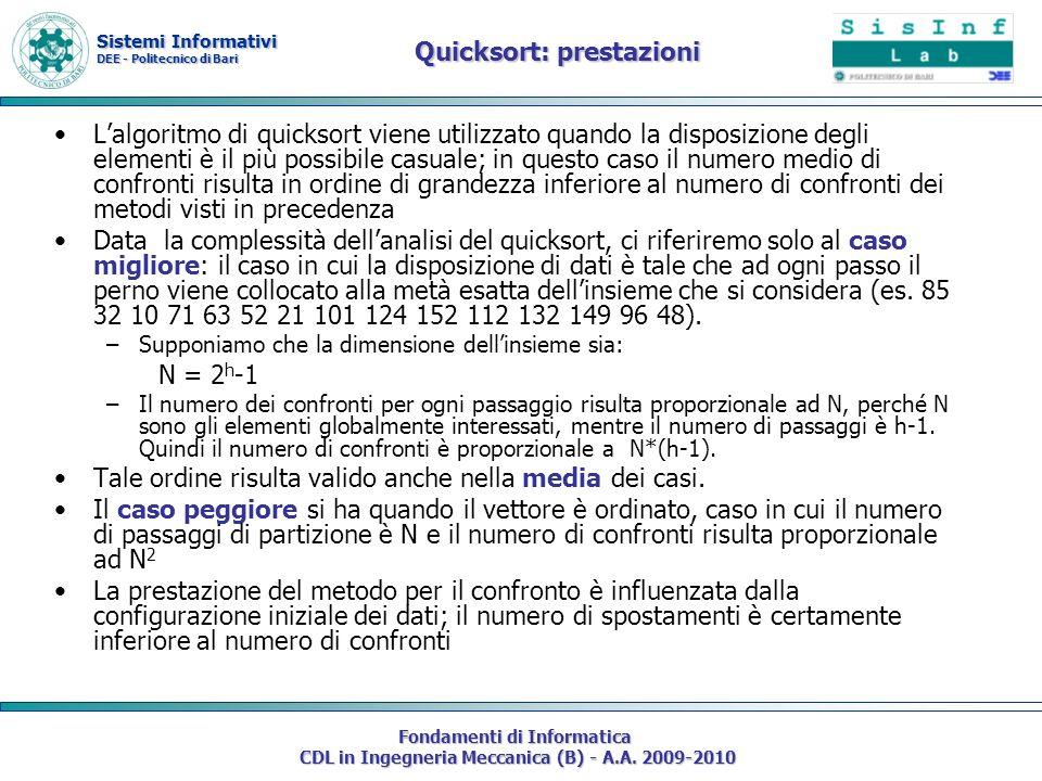 Quicksort: prestazioni