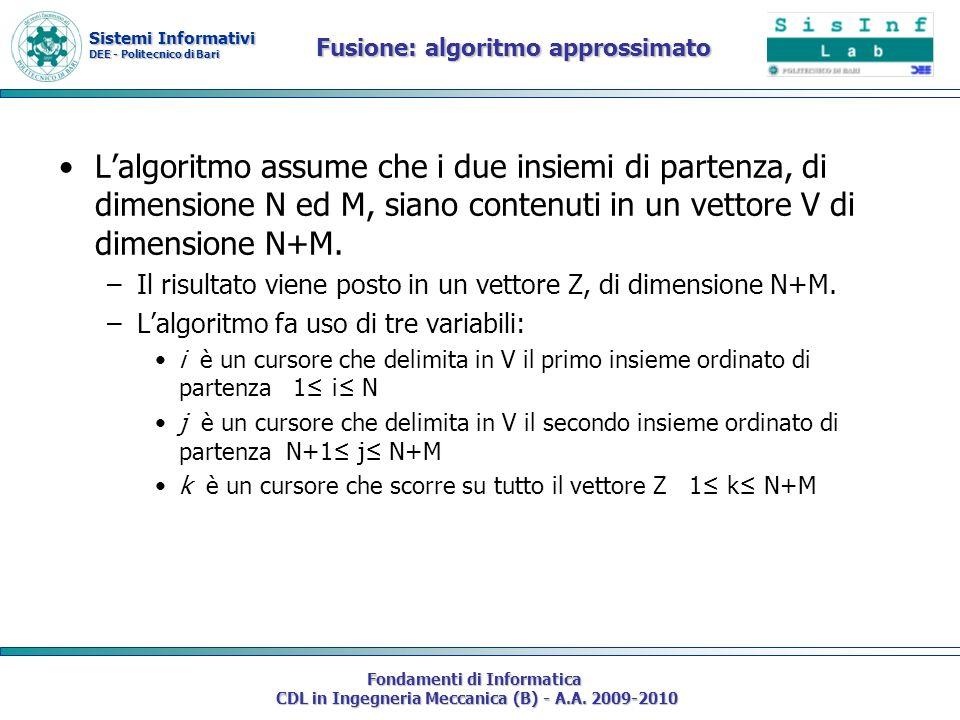 Fusione: algoritmo approssimato