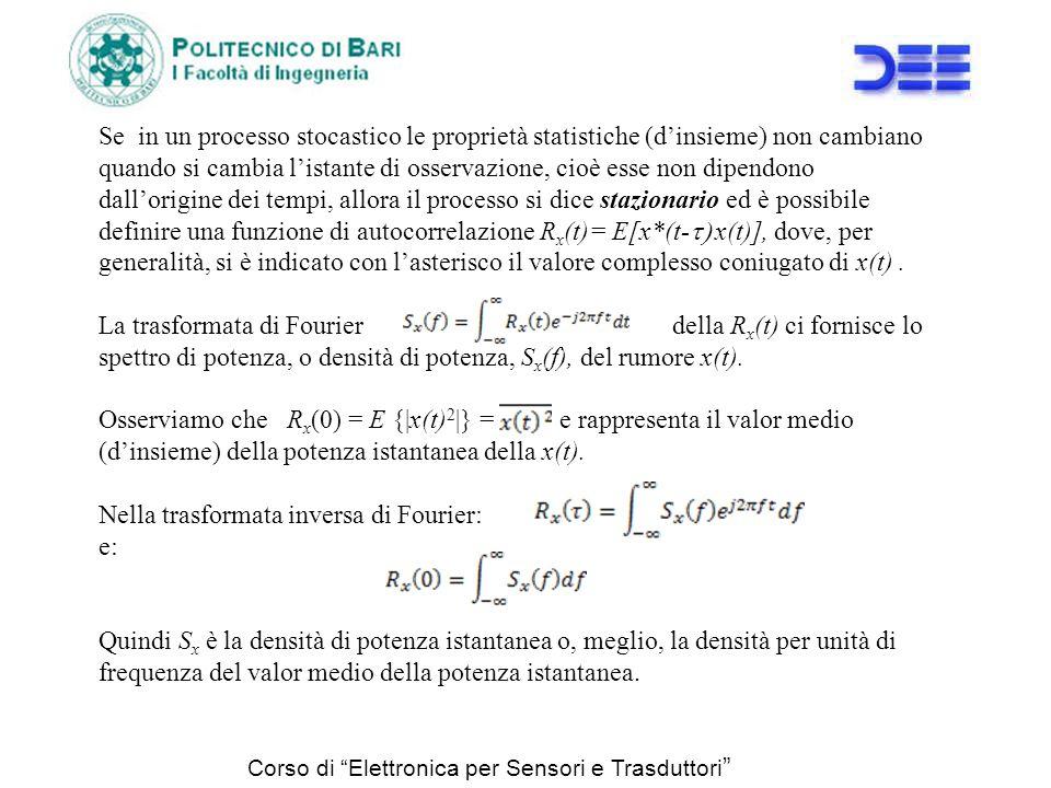 Nella trasformata inversa di Fourier: e: