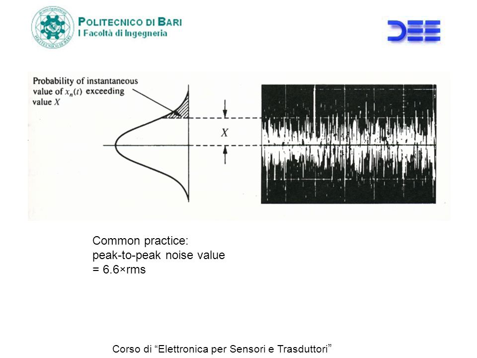 peak-to-peak noise value = 6.6×rms