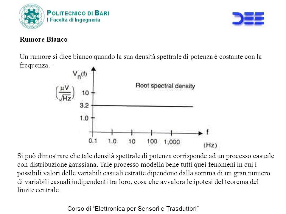Rumore Bianco Un rumore si dice bianco quando la sua densità spettrale di potenza è costante con la frequenza.