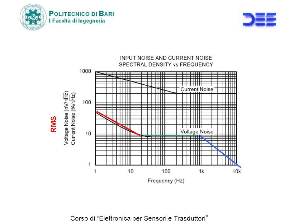 RMS Corso di Elettronica per Sensori e Trasduttori
