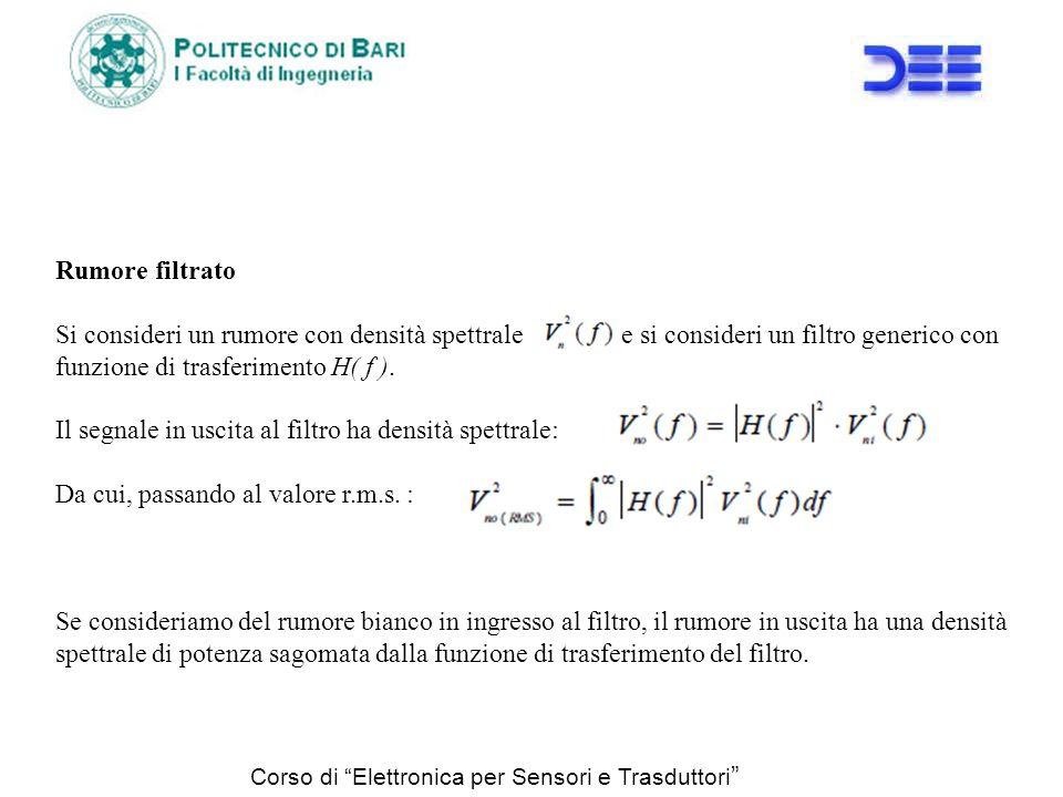 funzione di trasferimento H( f ).