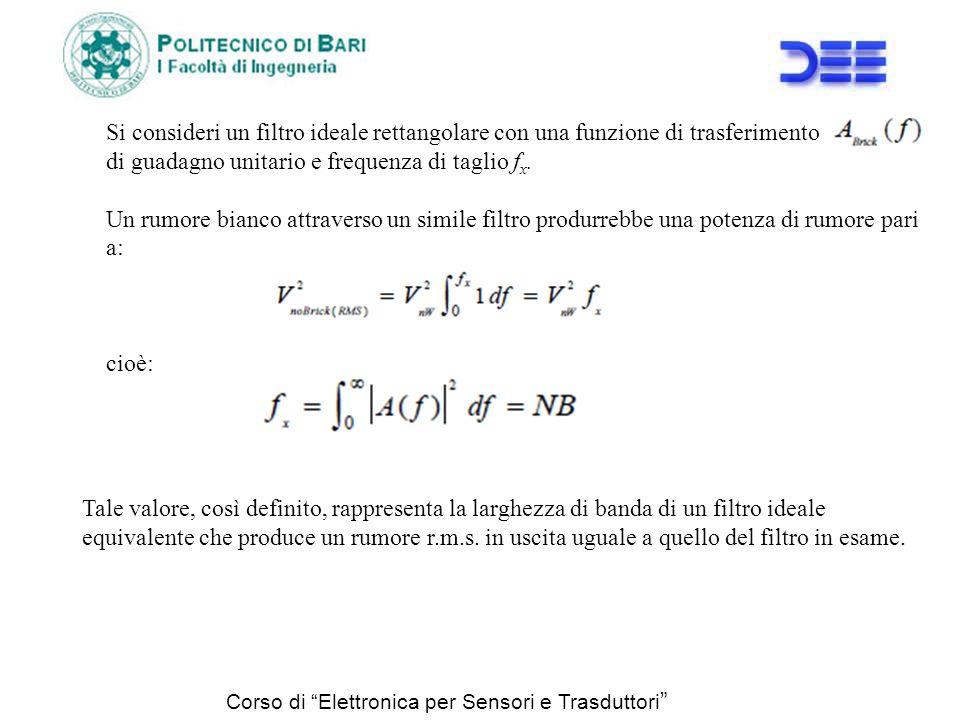 di guadagno unitario e frequenza di taglio fx.