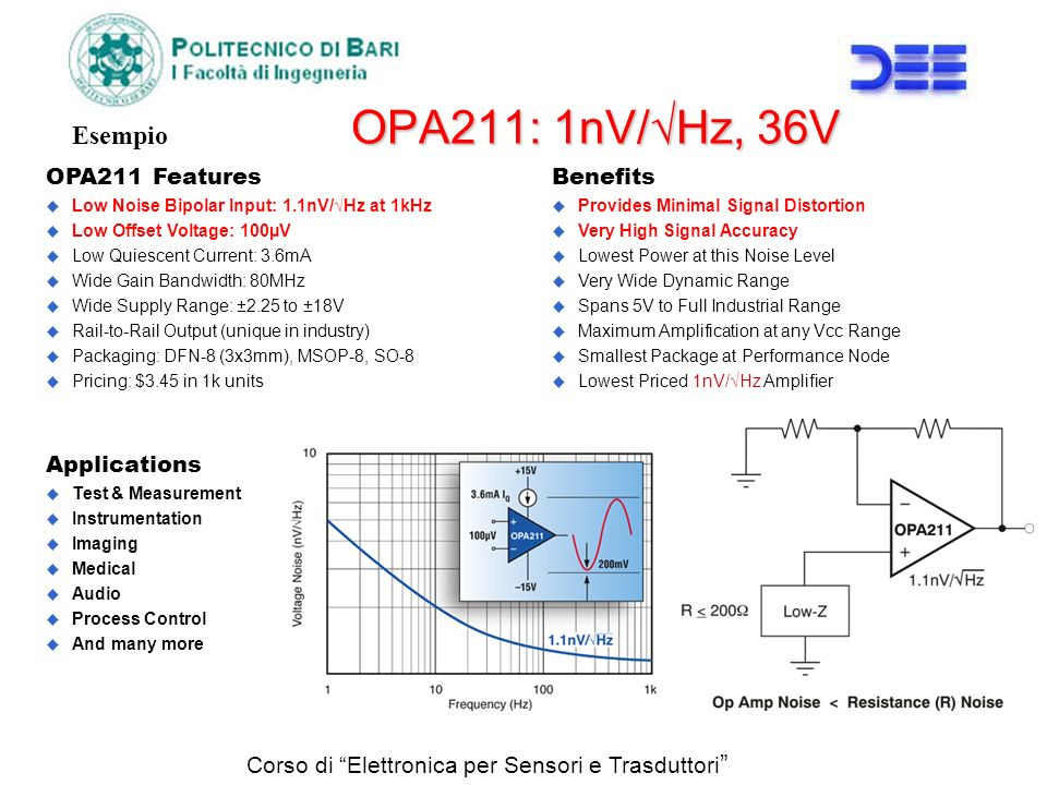 OPA211: 1nV/√Hz, 36V Esempio OPA211 Features Benefits Applications