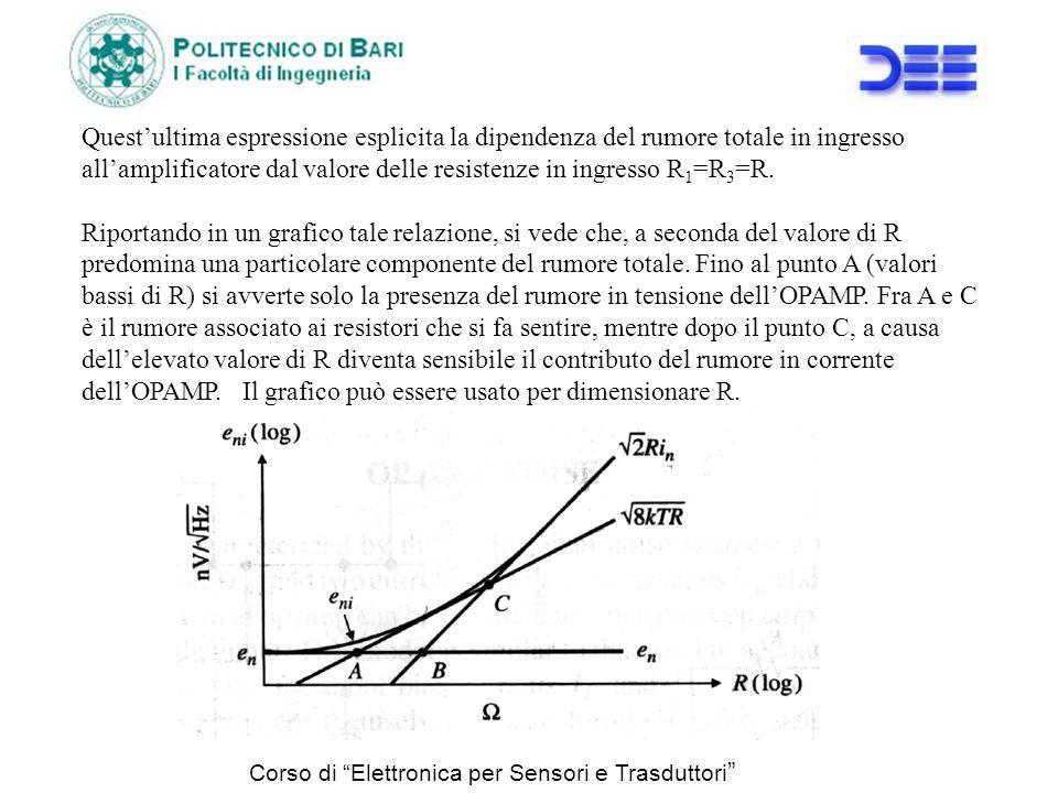 Quest'ultima espressione esplicita la dipendenza del rumore totale in ingresso all'amplificatore dal valore delle resistenze in ingresso R1=R3=R.