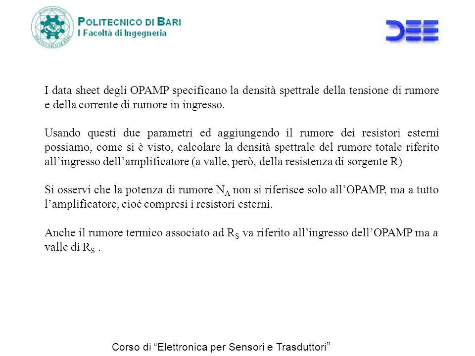 I data sheet degli OPAMP specificano la densità spettrale della tensione di rumore e della corrente di rumore in ingresso.