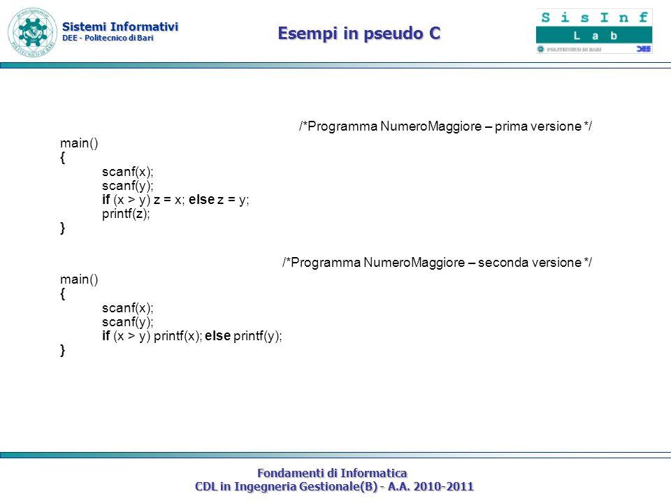Esempi in pseudo C /*Programma NumeroMaggiore – prima versione */