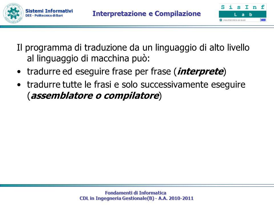 Interpretazione e Compilazione