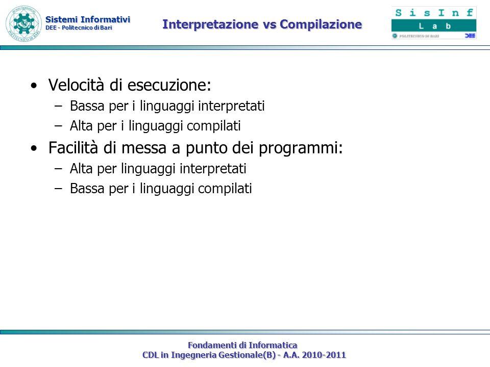 Interpretazione vs Compilazione
