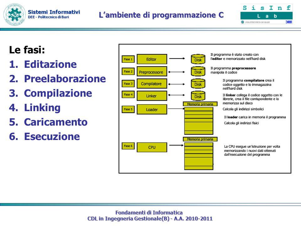 L'ambiente di programmazione C