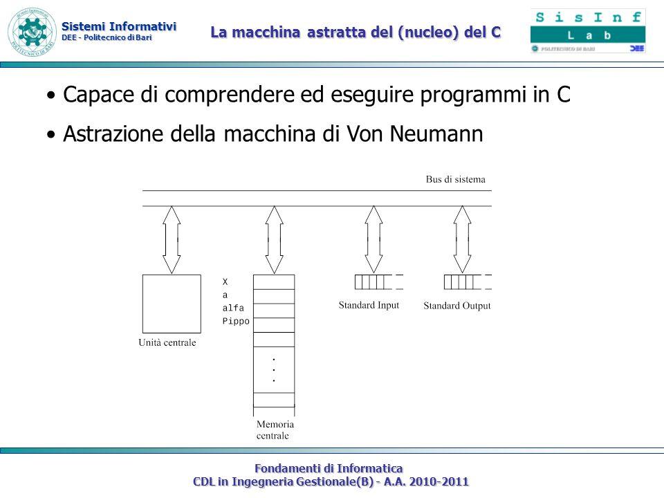La macchina astratta del (nucleo) del C