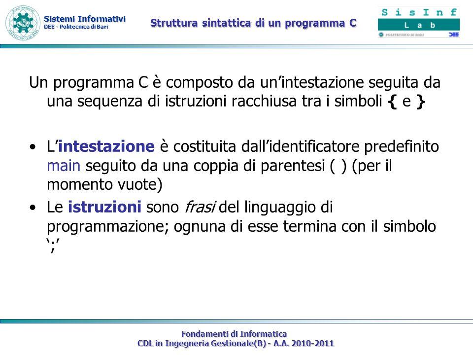 Struttura sintattica di un programma C