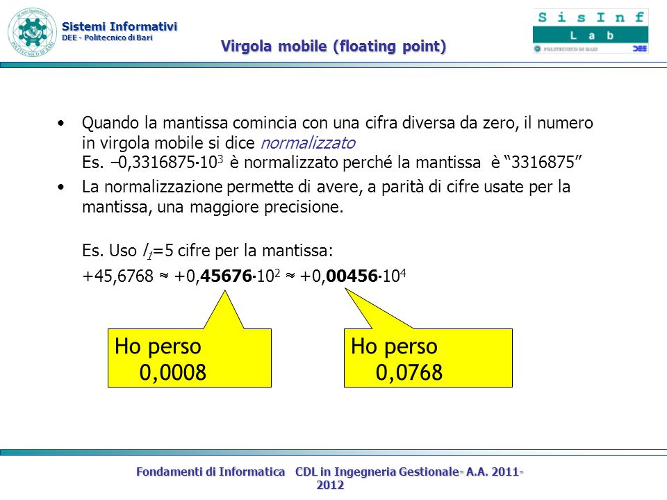 Virgola mobile (floating point)